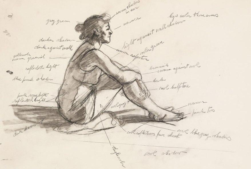 Έντουαρντ Χόπερ, ζωγράφος