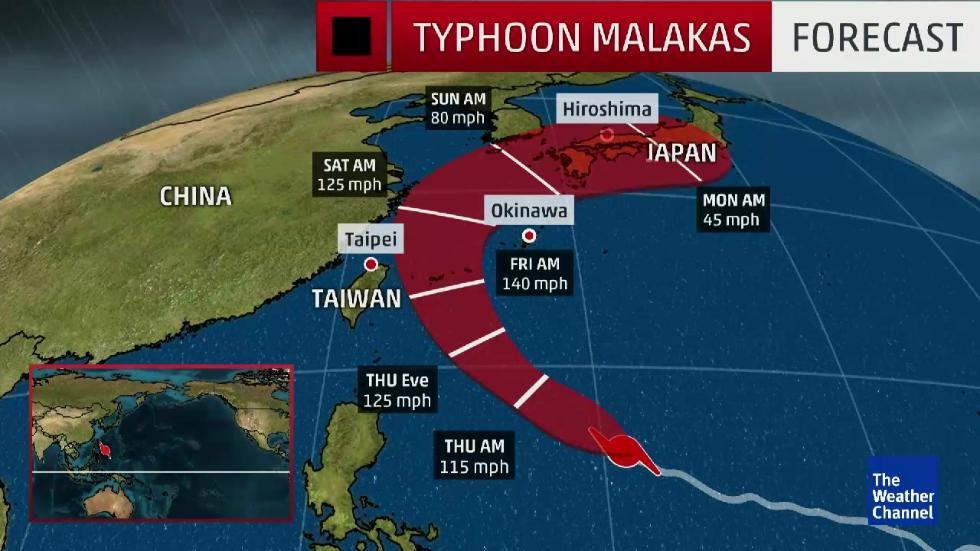 Τυφώνας Μαλάκας
