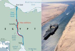 Αίγυπτος, Διώρυγα του Σουέζ