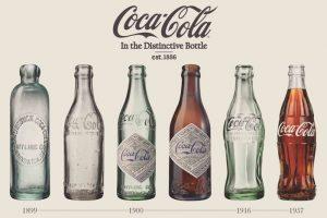 Coca-Cola, ΤΟ BLOG ΤΟΥ ΝΙΚΟΥ ΜΟΥΡΑΤΙΔΗ, nikosonline.gr